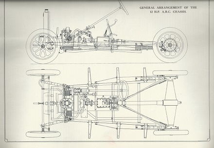 1922 ABC Chassis Plan